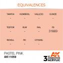 AK Interactive AK11059 Pastel Pink 17ml