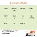 AK Interactive AK11005 Greenish White 17ml