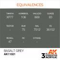 AK Interactive AK11021 Basalt Grey 17ml
