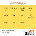 AK Interactive AK11038 Pale Yellow 17ml