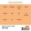AK Interactive AK11052 Basic Skin Tone 17ml