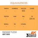 AK Interactive AK11053 Radiant Flesh 17ml