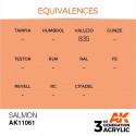 AK Interactive AK11061 Salmon 17ml