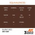 AK Interactive AK11097 Burnt Red 17ml
