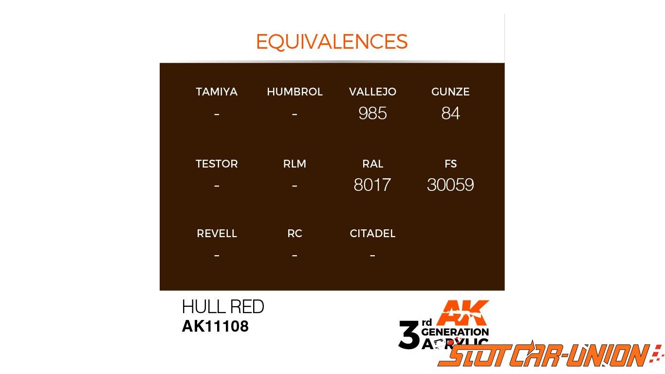AK Interactive AK11108 Hull Red 17ml - Slot Car-Union