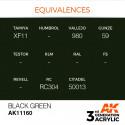 AK Interactive AK11160 Black Green 17ml