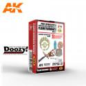 Doozy DZ032 Post Apocalyptic Universal Steel Drum Hatch with Flamethrower Mount