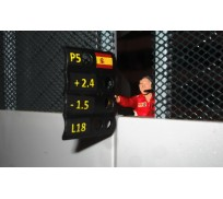 Slot Track Scenics Fig. 7 Pit Board Men with Boards