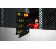 Slot Track Scenics Fig. 7 Panneauteurs avec Panneaux